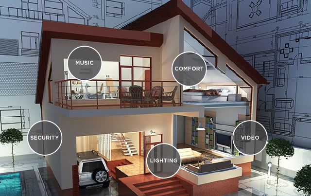 Living in a Smart Home | Kole Digital